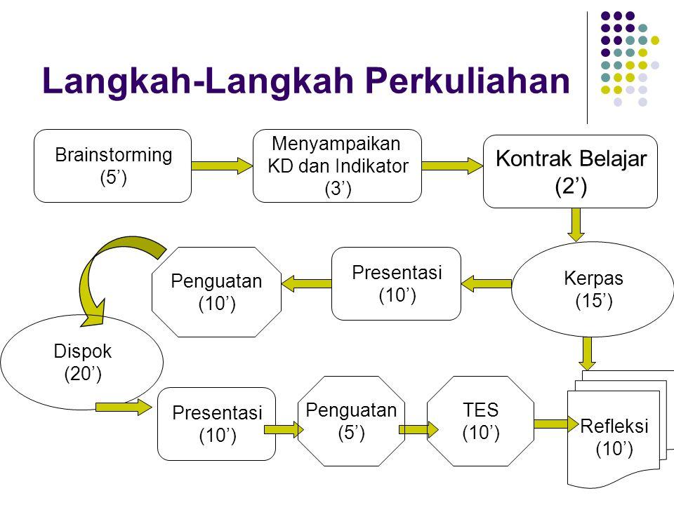Langkah-Langkah Perkuliahan Brainstorming (5') Menyampaikan KD dan Indikator (3') Kontrak Belajar (2') Presentasi (10') Presentasi (10') Penguatan (10