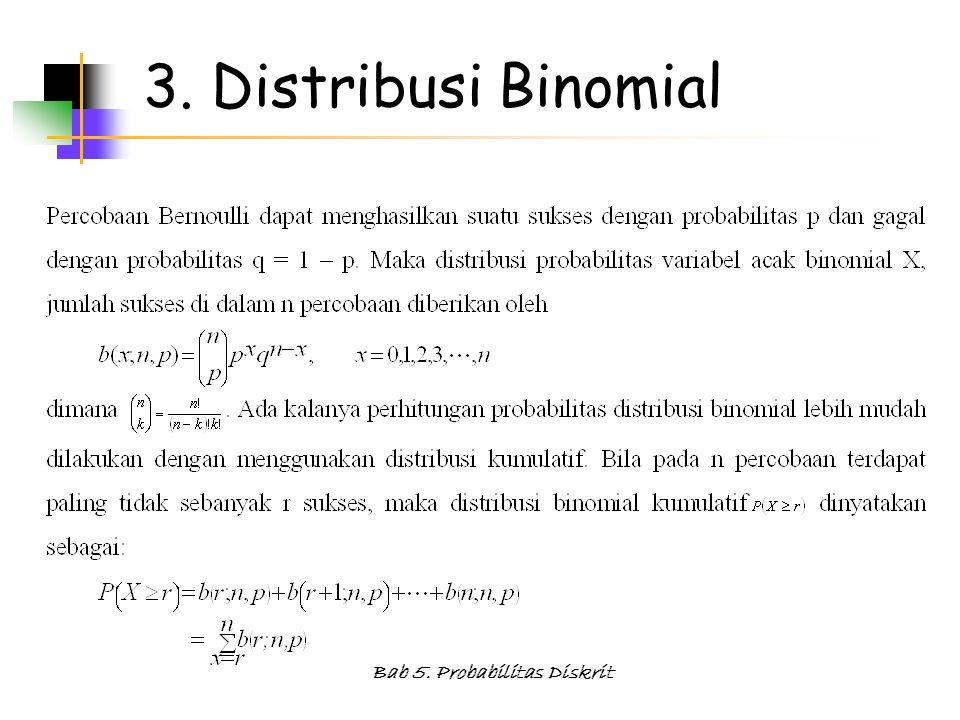 Bab 5. Probabilitas Diskrit 3. Distribusi Binomial
