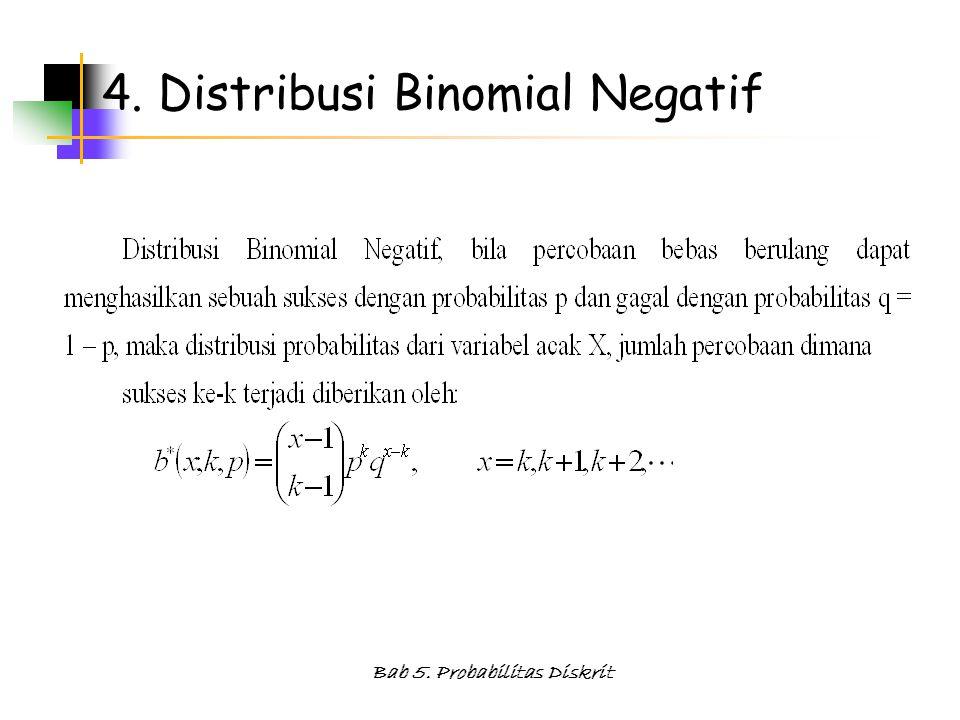 Bab 5. Probabilitas Diskrit 4. Distribusi Binomial Negatif