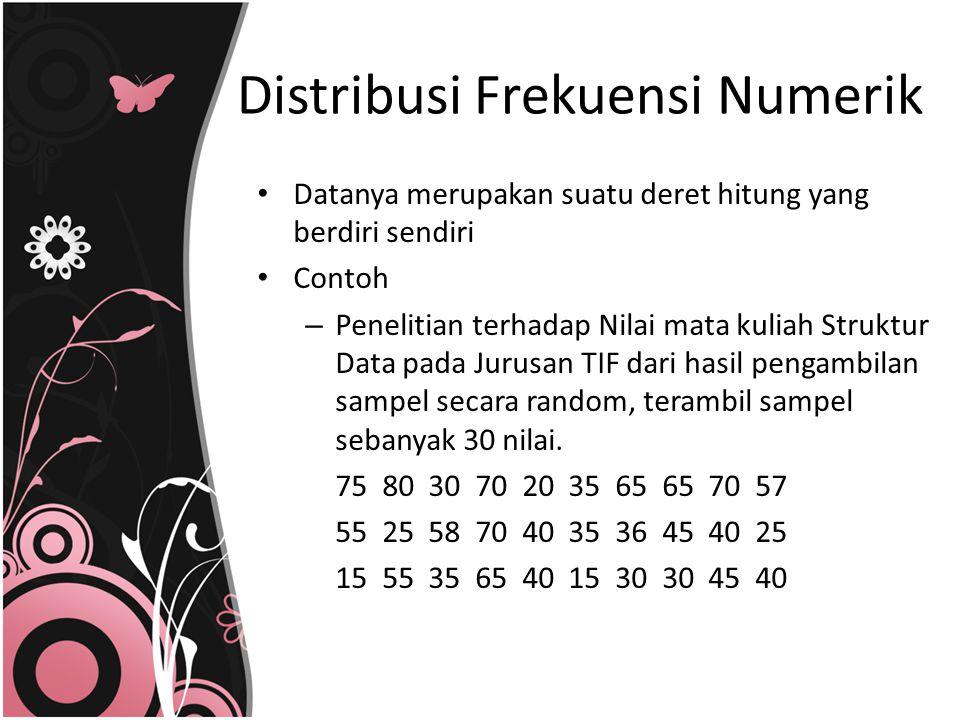 Distribusi Frekuensi Katerogikal Merupakan data yang sudah dikelompokkan Contoh Tiga hal yang diperhatikan dalam menentukan kelas bagi distribusi frekuensi katerogikal – Batas Kelas – Jumlah Kelas – Lebar Kelas (interval) NilaiFrekuensi 15 – 255 26 – 367 37 – 476 48 – 584 59 – 693 70 – 805 30