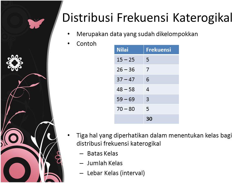 Distribusi Frekuensi Katerogikal Merupakan data yang sudah dikelompokkan Contoh Tiga hal yang diperhatikan dalam menentukan kelas bagi distribusi frek
