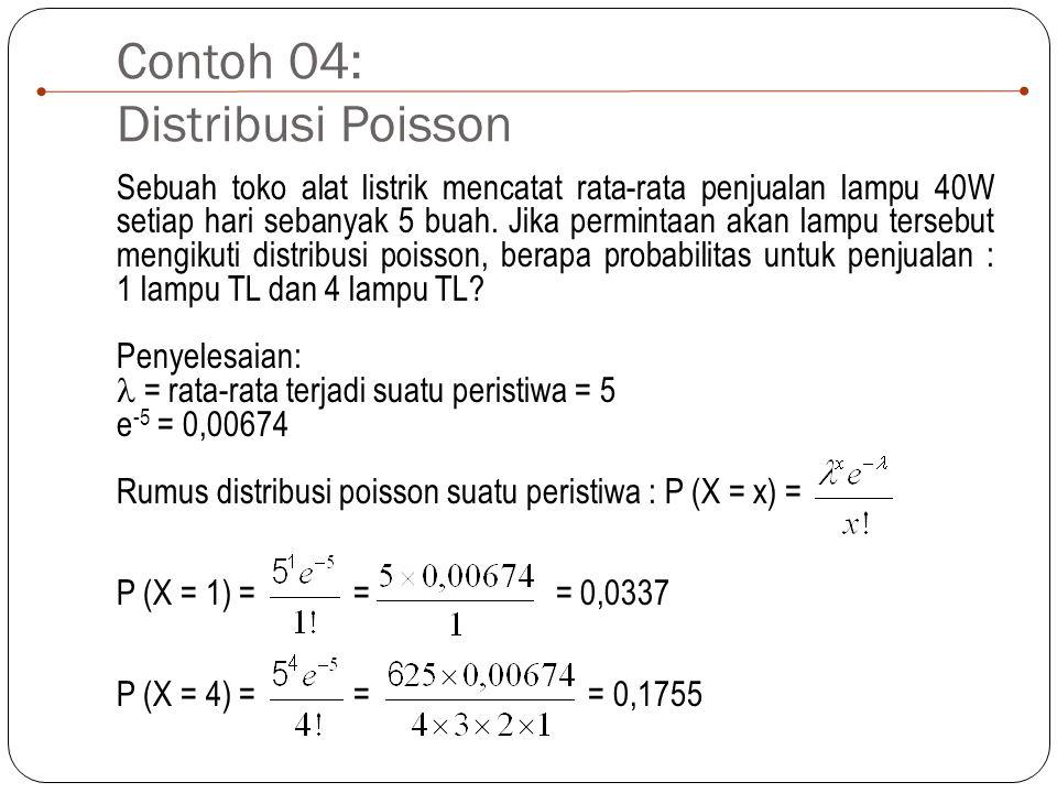 Contoh 04: Distribusi Poisson Sebuah toko alat listrik mencatat rata-rata penjualan lampu 40W setiap hari sebanyak 5 buah.