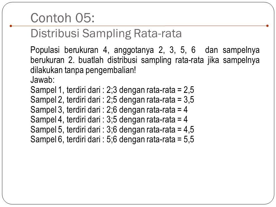 Contoh 05: Distribusi Sampling Rata-rata Populasi berukuran 4, anggotanya 2, 3, 5, 6 dan sampelnya berukuran 2. buatlah distribusi sampling rata-rata