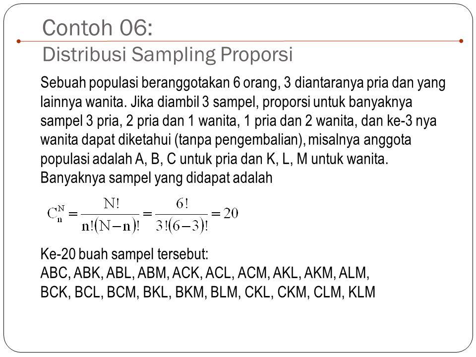 Contoh 06: Distribusi Sampling Proporsi Sebuah populasi beranggotakan 6 orang, 3 diantaranya pria dan yang lainnya wanita.