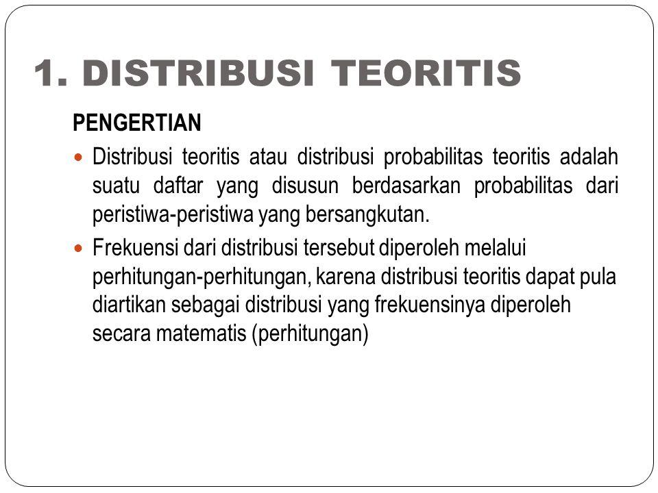 1. DISTRIBUSI TEORITIS PENGERTIAN Distribusi teoritis atau distribusi probabilitas teoritis adalah suatu daftar yang disusun berdasarkan probabilitas