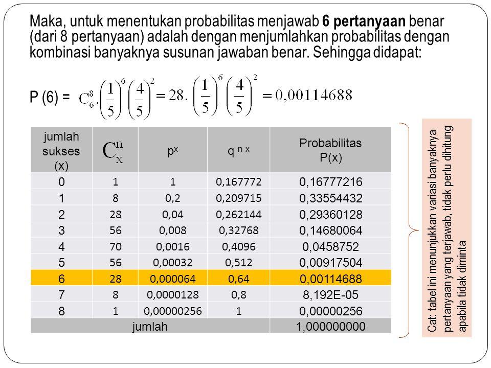 Maka, untuk menentukan probabilitas menjawab 6 pertanyaan benar (dari 8 pertanyaan) adalah dengan menjumlahkan probabilitas dengan kombinasi banyaknya susunan jawaban benar.