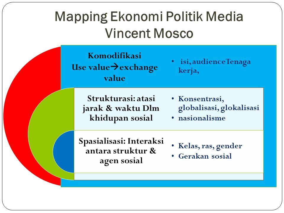 Mapping Ekonomi Politik Media Golding & Murdoch 1.