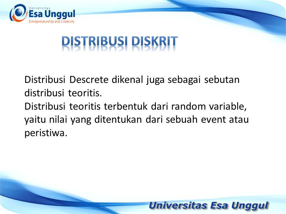 Tahun Pendapatan Nasional (milyar Rupiah) 1990 1991 1992 1993 1994 1995 1996 1997 590,6 612,7 630,8 645 667,9 702,3 801,3 815,7 Distribusi Descrete dikenal juga sebagai sebutan distribusi teoritis.
