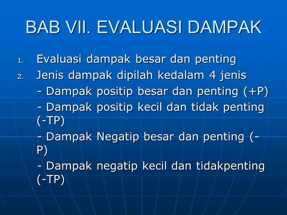BAB VII. EVALUASI DAMPAK 1. Evaluasi dampak besar dan penting 2. Jenis dampak dipilah kedalam 4 jenis - Dampak positip besar dan penting (+P) - Dampak