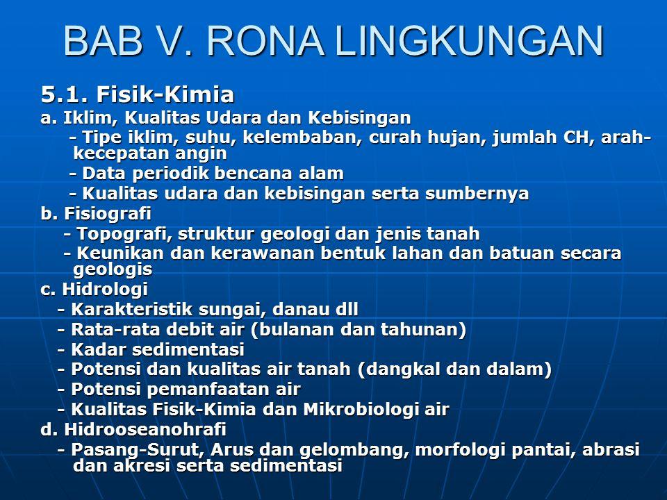 BAB V. RONA LINGKUNGAN 5.1. Fisik-Kimia a. Iklim, Kualitas Udara dan Kebisingan - Tipe iklim, suhu, kelembaban, curah hujan, jumlah CH, arah- kecepata