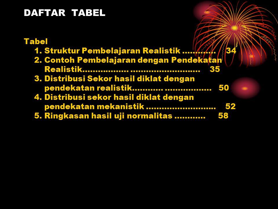 DAFTAR TABEL Tabel 1.Struktur Pembelajaran Realistik …….......