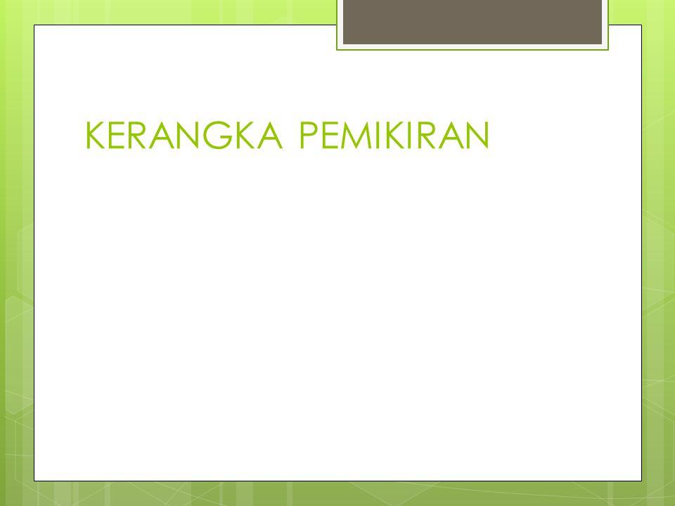 METODELOGI PENELITIAN  JENIS DAN RANCANGAN PENELITIAN Adapun jenis penelitian yang dilakukan adalah deskriptif dengan rancangan studi kasus yang ruang lingkupnya dibatasi pada  OBYEK DAN LOKASI PENELITIAN Pasar modal Bursa Efek Jakarta,