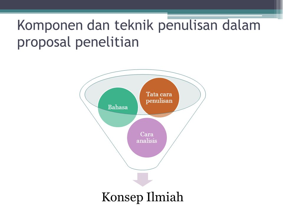 Komponen dan teknik penulisan dalam proposal penelitian Konsep Ilmiah Cara analisis Bahasa Tata cara penulisan