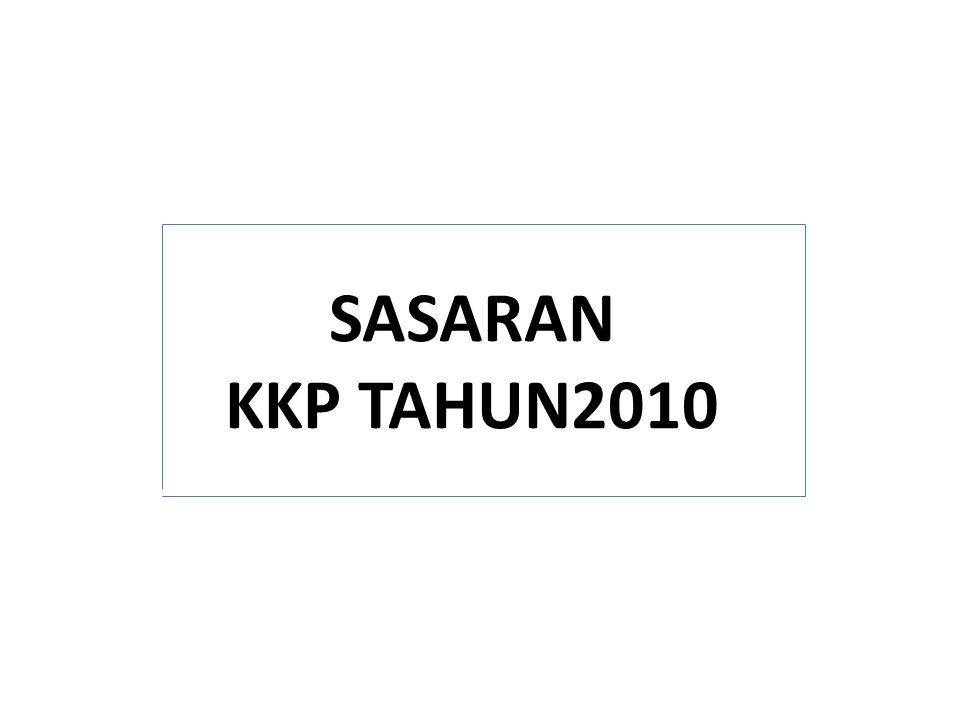 SASARAN KKP TAHUN2010