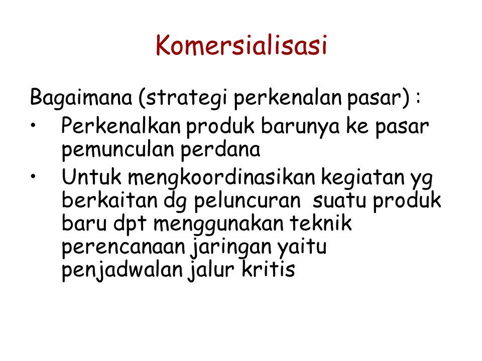 Komersialisasi Bagaimana (strategi perkenalan pasar) : Perkenalkan produk barunya ke pasar pemunculan perdana Untuk mengkoordinasikan kegiatan yg berk