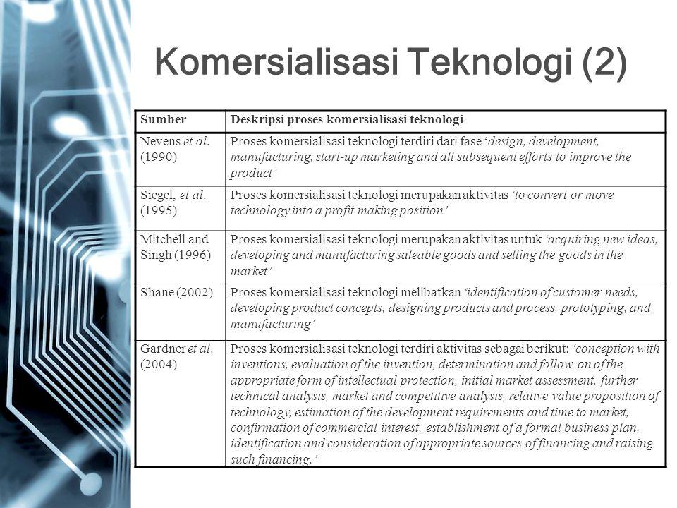 Komersialisasi Teknologi (2) SumberDeskripsi proses komersialisasi teknologi Nevens et al. (1990) Proses komersialisasi teknologi terdiri dari fase 'd