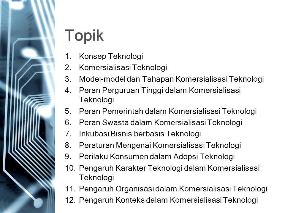 Topik 1.Konsep Teknologi 2.Komersialisasi Teknologi 3.Model-model dan Tahapan Komersialisasi Teknologi 4.Peran Perguruan Tinggi dalam Komersialisasi T