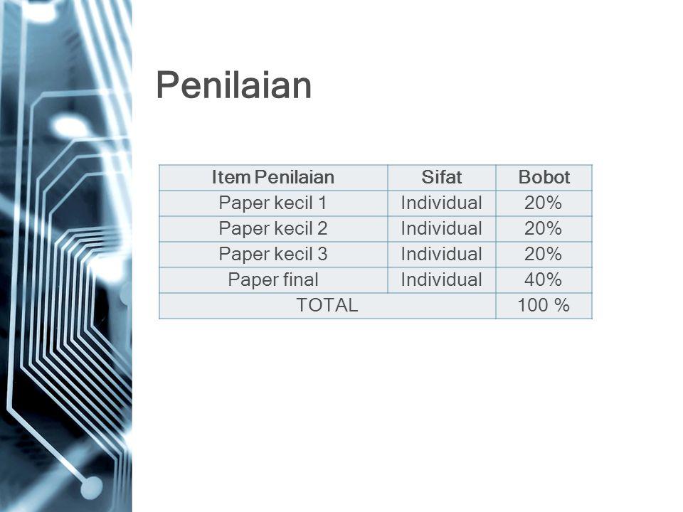Penilaian Item PenilaianSifatBobot Paper kecil 1Individual20% Paper kecil 2Individual20% Paper kecil 3Individual20% Paper finalIndividual40% TOTAL100 %