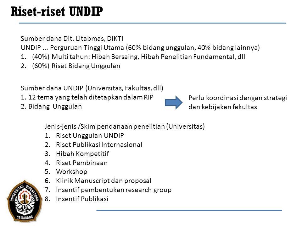 Riset-riset UNDIP 2012 Sumber dana DIKTI (Rp 2,175 M) Sumber dana Universitas (5 M, proposed) 40 % (Rp 870.