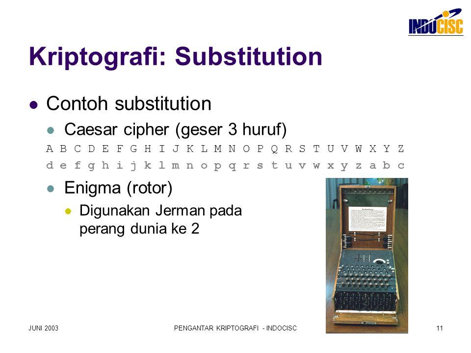 JUNI 2003PENGANTAR KRIPTOGRAFI - INDOCISC11 Kriptografi: Substitution Contoh substitution Caesar cipher (geser 3 huruf) A B C D E F G H I J K L M N O