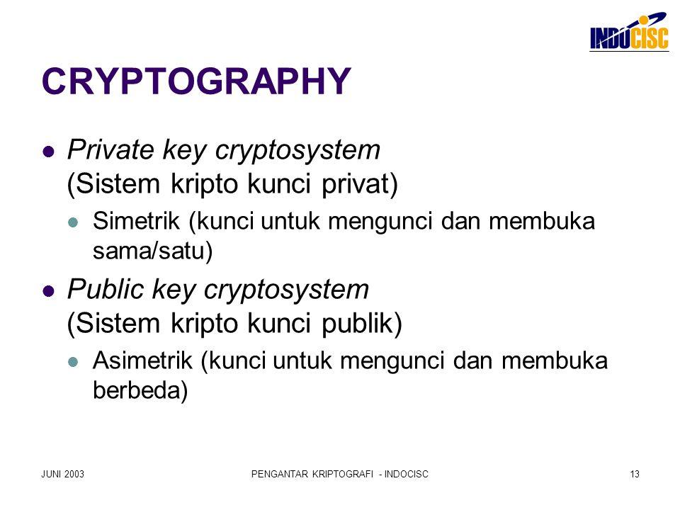 JUNI 2003PENGANTAR KRIPTOGRAFI - INDOCISC13 CRYPTOGRAPHY Private key cryptosystem (Sistem kripto kunci privat) Simetrik (kunci untuk mengunci dan memb