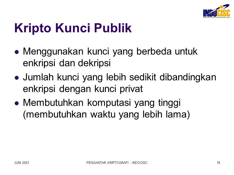 JUNI 2003PENGANTAR KRIPTOGRAFI - INDOCISC18 Kripto Kunci Publik Menggunakan kunci yang berbeda untuk enkripsi dan dekripsi Jumlah kunci yang lebih sed