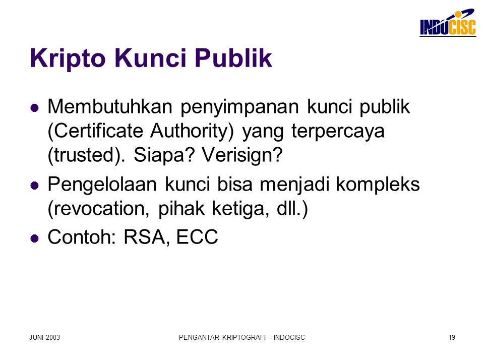 JUNI 2003PENGANTAR KRIPTOGRAFI - INDOCISC19 Kripto Kunci Publik Membutuhkan penyimpanan kunci publik (Certificate Authority) yang terpercaya (trusted)