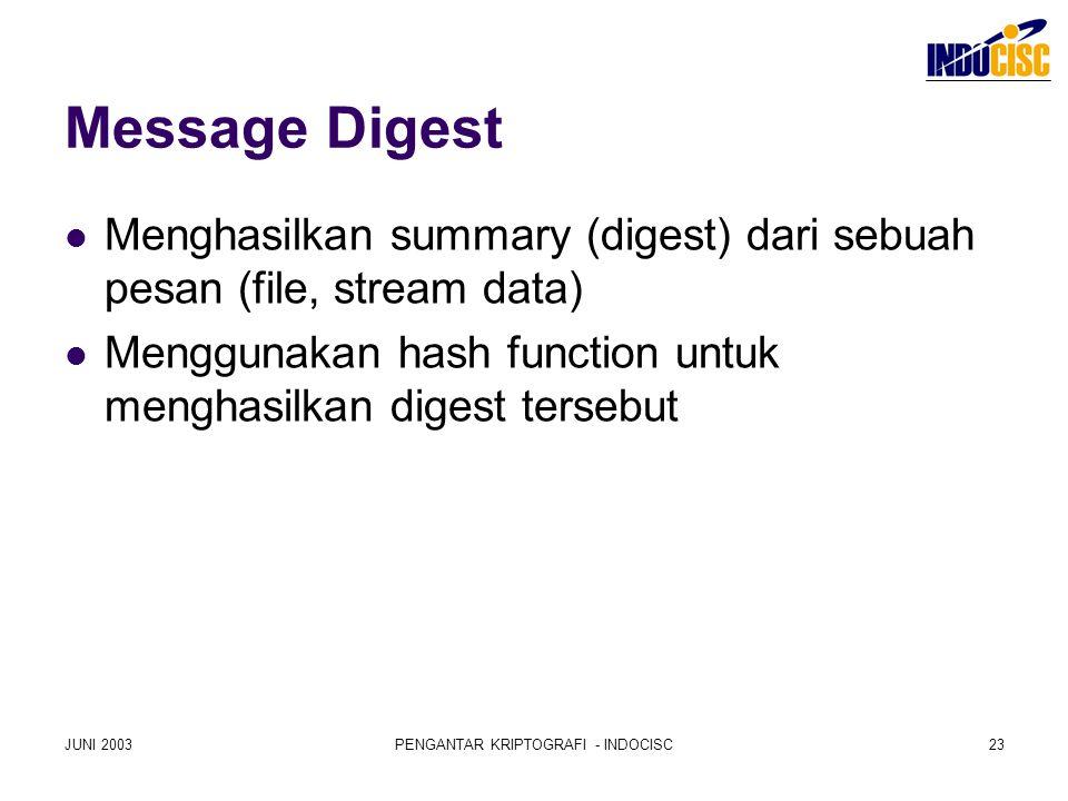 JUNI 2003PENGANTAR KRIPTOGRAFI - INDOCISC23 Message Digest Menghasilkan summary (digest) dari sebuah pesan (file, stream data) Menggunakan hash functi