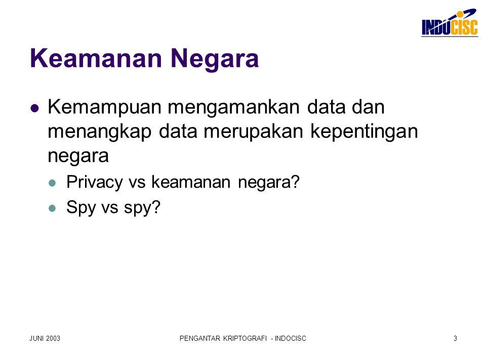 JUNI 2003PENGANTAR KRIPTOGRAFI - INDOCISC3 Keamanan Negara Kemampuan mengamankan data dan menangkap data merupakan kepentingan negara Privacy vs keama