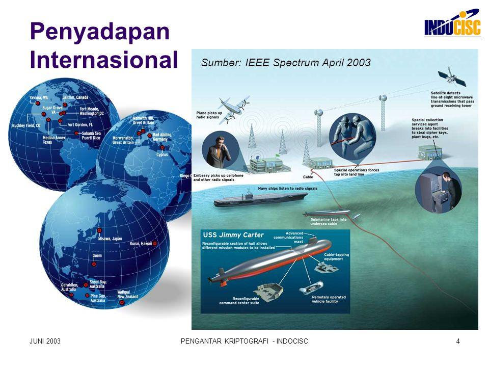 JUNI 2003PENGANTAR KRIPTOGRAFI - INDOCISC4 Penyadapan Internasional Sumber: IEEE Spectrum April 2003