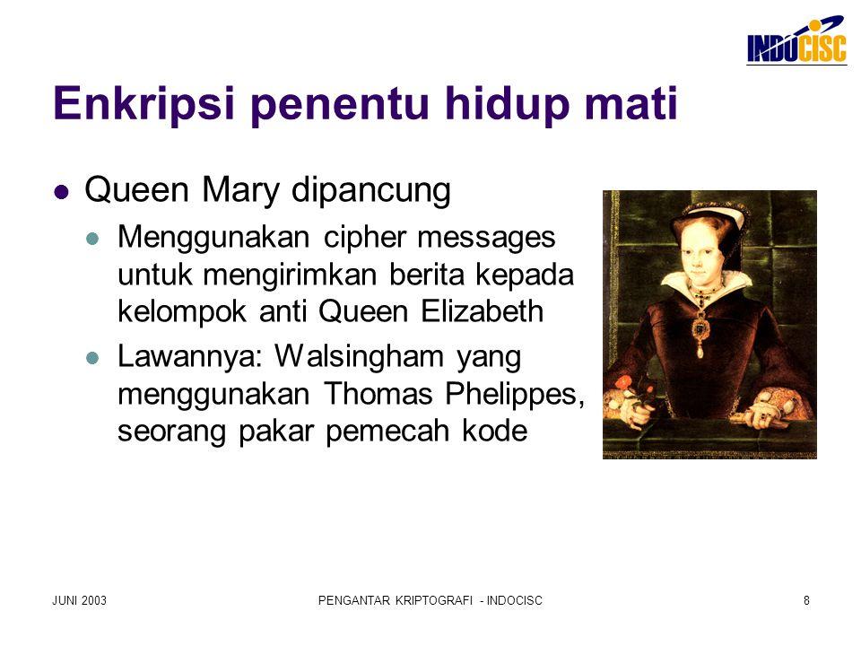 JUNI 2003PENGANTAR KRIPTOGRAFI - INDOCISC8 Enkripsi penentu hidup mati Queen Mary dipancung Menggunakan cipher messages untuk mengirimkan berita kepad