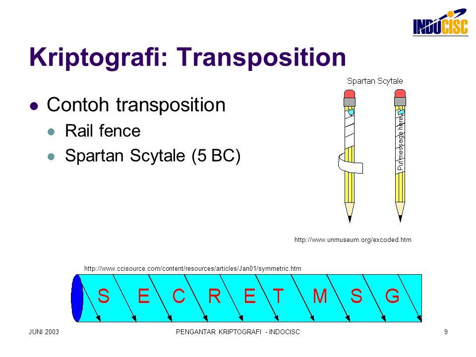 JUNI 2003PENGANTAR KRIPTOGRAFI - INDOCISC9 Kriptografi: Transposition Contoh transposition Rail fence Spartan Scytale (5 BC) http://www.ccisource.com/