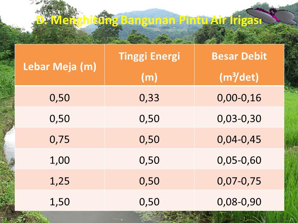 D. Menghitung Bangunan Pintu Air Irigasi Lebar Meja (m) Tinggi Energi (m) Besar Debit (m³/det) 0,500,330,00-0,16 0,50 0,03-0,30 0,750,500,04-0,45 1,00