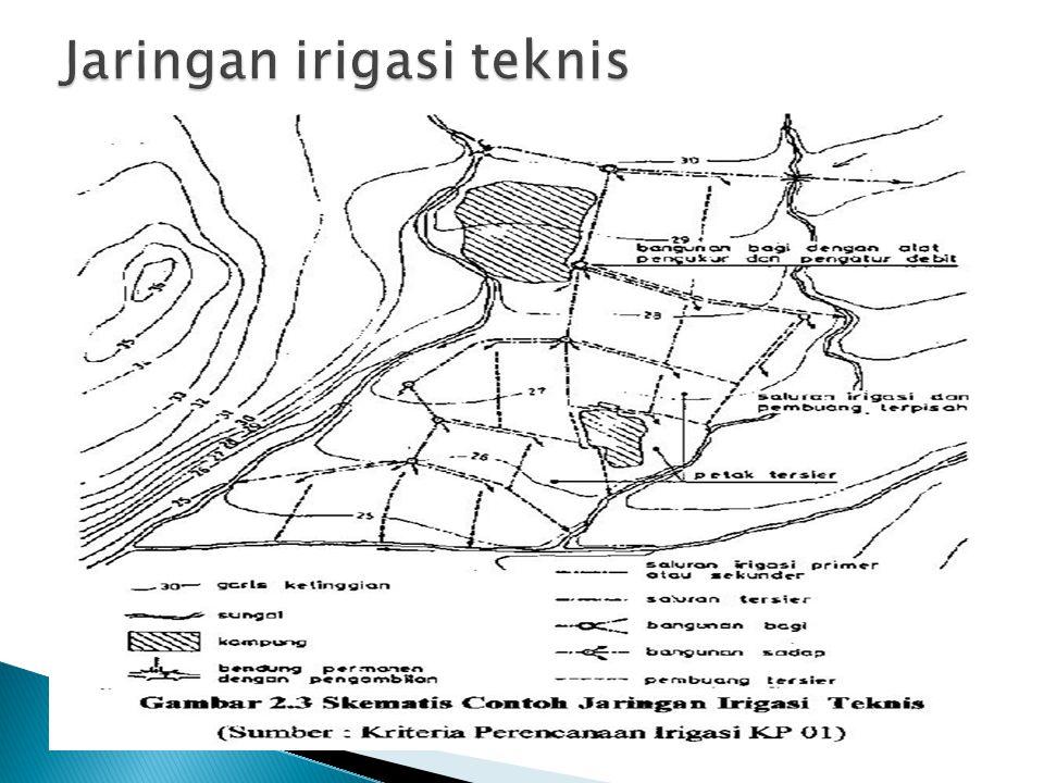 Petak tersier terdiri dari beberapa petak kuarter masing-masing seluas kurang lebih 8 sampai dengan 15 hektar.