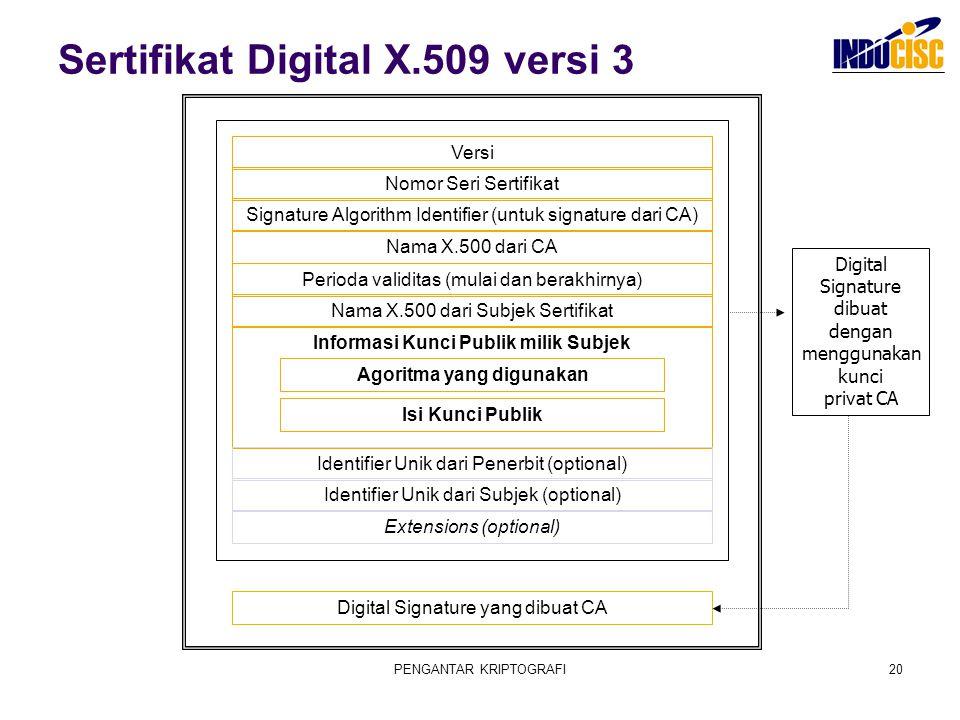 PENGANTAR KRIPTOGRAFI20 Sertifikat Digital X.509 versi 3 Versi Nomor Seri Sertifikat Signature Algorithm Identifier (untuk signature dari CA) Nama X.5