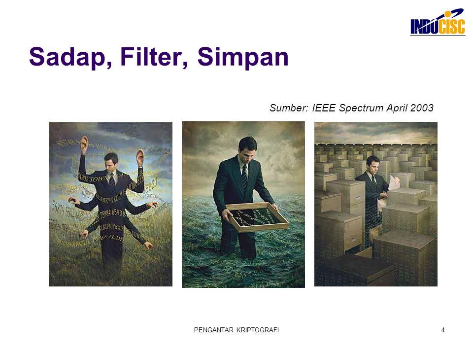 PENGANTAR KRIPTOGRAFI4 Sadap, Filter, Simpan Sumber: IEEE Spectrum April 2003