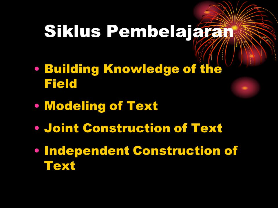Siklus Pembelajaran Building Knowledge of the Field Modeling of Text Joint Construction of Text Independent Construction of Text