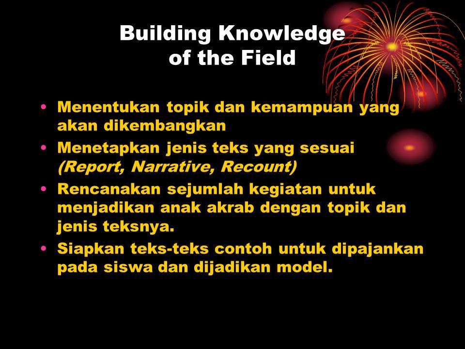 Building Knowledge of the Field Menentukan topik dan kemampuan yang akan dikembangkan Menetapkan jenis teks yang sesuai (Report, Narrative, Recount) Rencanakan sejumlah kegiatan untuk menjadikan anak akrab dengan topik dan jenis teksnya.