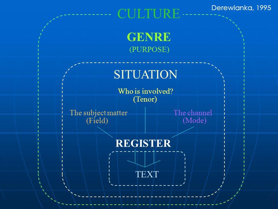 Strategic Competence (Kompetensi Stratejik) Strategi atau prosedur untuk 'memobilisasi' seluruh declarative knowledge dalam konteks komunikasi nyata untuk menciptakan makna yang sesuai konteks komunikasinya