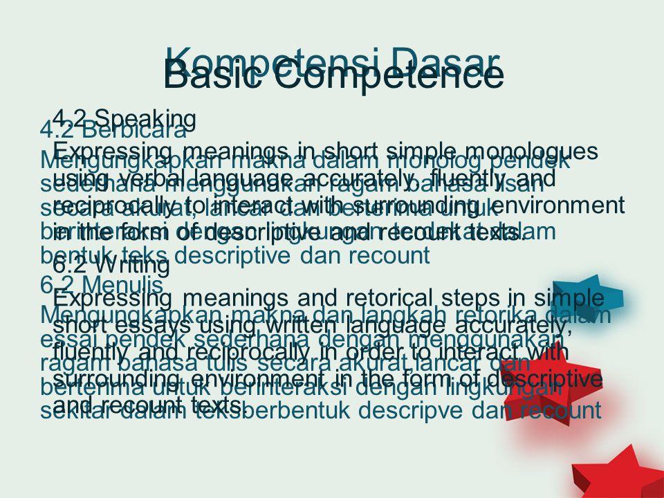 Kompetensi Dasar 4.2 Berbicara Mengungkapkan makna dalam monolog pendek sederhana menggunakan ragam bahasa lisan secara akurat, lancar dan berterima u