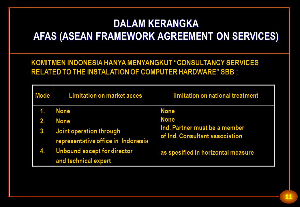 "DALAM KERANGKA AFAS (ASEAN FRAMEWORK AGREEMENT ON SERVICES) KOMITMEN INDONESIA HANYA MENYANGKUT ""CONSULTANCY SERVICES RELATED TO THE INSTALATION OF CO"