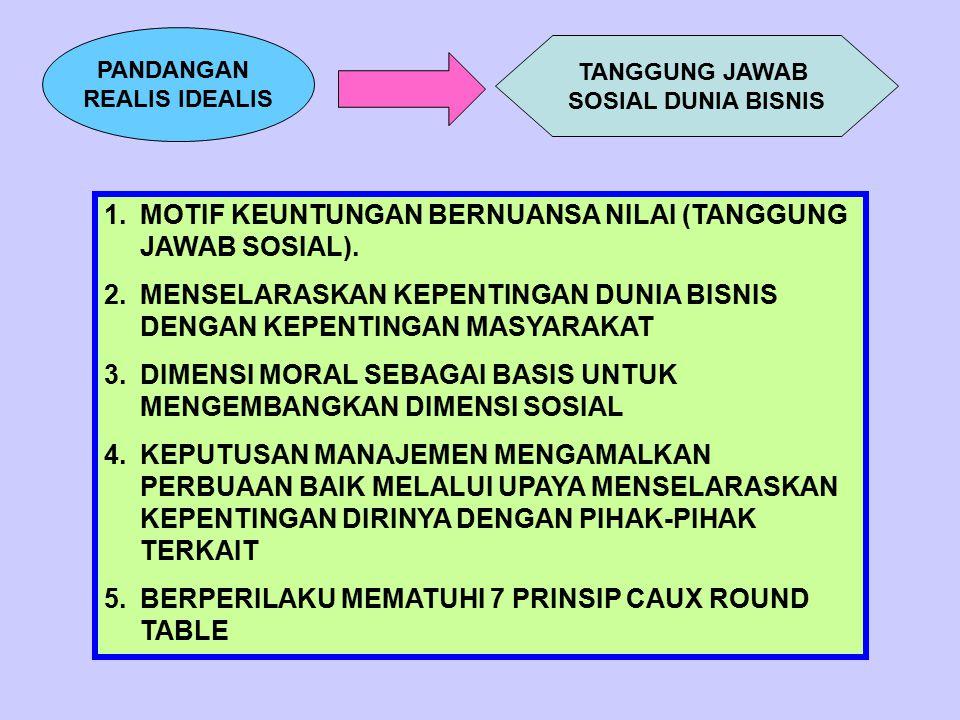 PANDANGAN REALIS IDEALIS TANGGUNG JAWAB SOSIAL DUNIA BISNIS 1.MOTIF KEUNTUNGAN BERNUANSA NILAI (TANGGUNG JAWAB SOSIAL). 2.MENSELARASKAN KEPENTINGAN DU