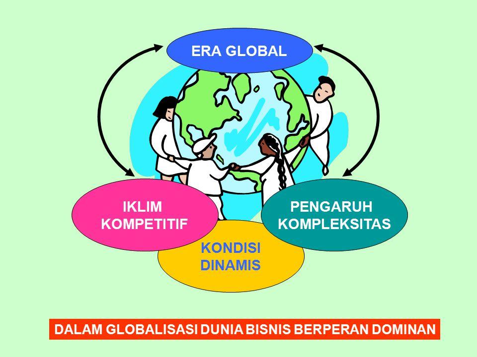 ERA GLOBAL KONDISI DINAMIS IKLIM KOMPETITIF PENGARUH KOMPLEKSITAS DALAM GLOBALISASI DUNIA BISNIS BERPERAN DOMINAN