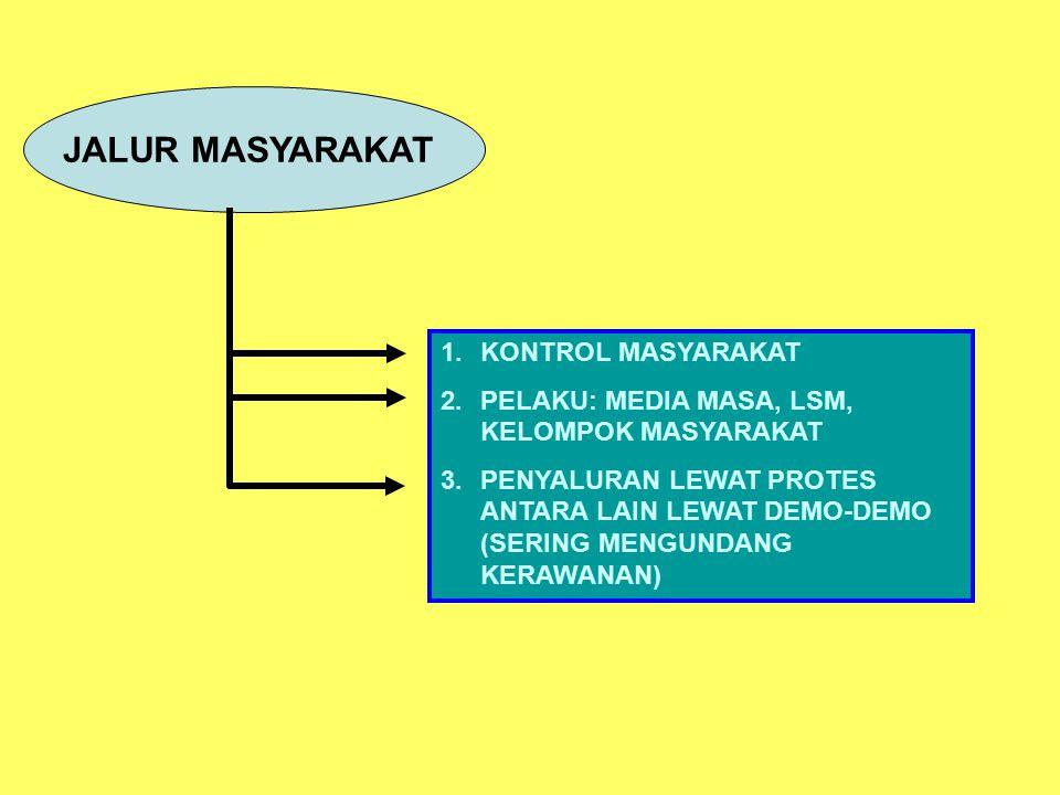 JALUR MASYARAKAT 1.KONTROL MASYARAKAT 2.PELAKU: MEDIA MASA, LSM, KELOMPOK MASYARAKAT 3.PENYALURAN LEWAT PROTES ANTARA LAIN LEWAT DEMO-DEMO (SERING MEN