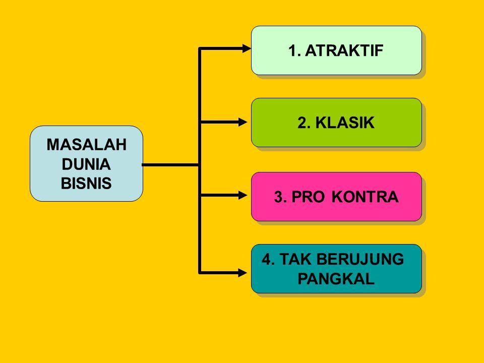MASALAH DUNIA BISNIS 1. ATRAKTIF 2. KLASIK 3. PRO KONTRA 4. TAK BERUJUNG PANGKAL 4. TAK BERUJUNG PANGKAL