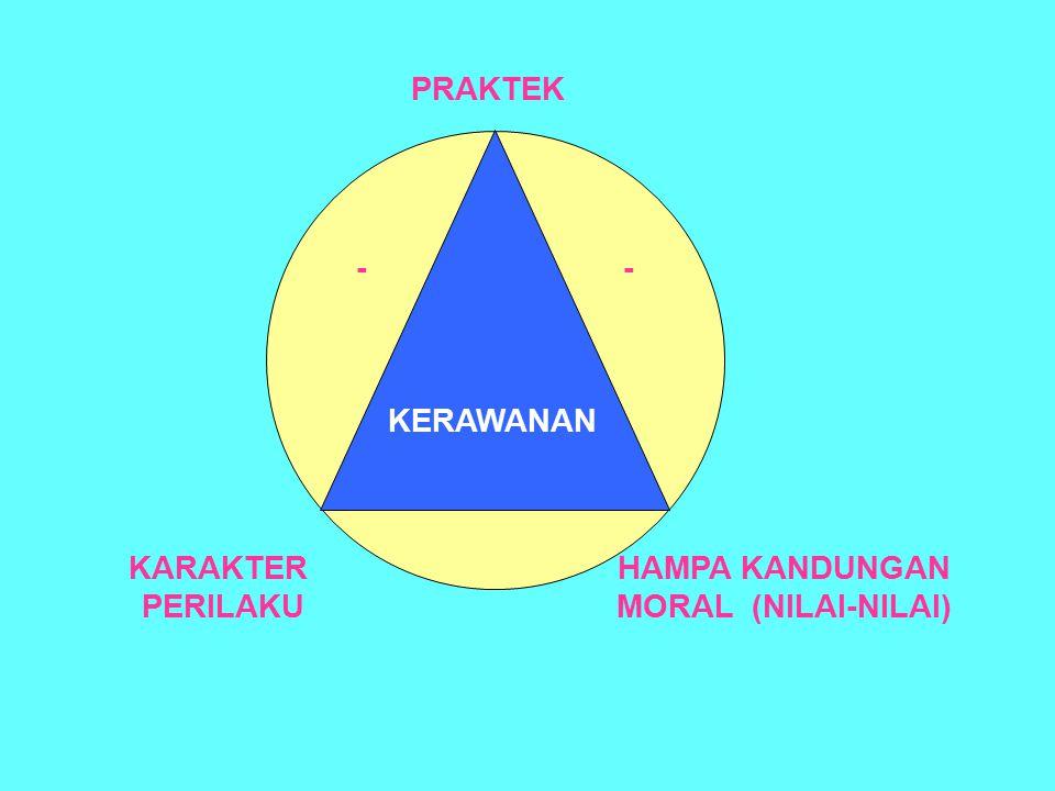 KERAWANAN PRAKTEK -- KARAKTER PERILAKU HAMPA KANDUNGAN MORAL (NILAI-NILAI)