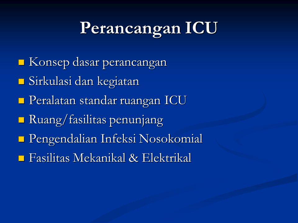 Perancangan ICU Konsep dasar perancangan Konsep dasar perancangan Sirkulasi dan kegiatan Sirkulasi dan kegiatan Peralatan standar ruangan ICU Peralata