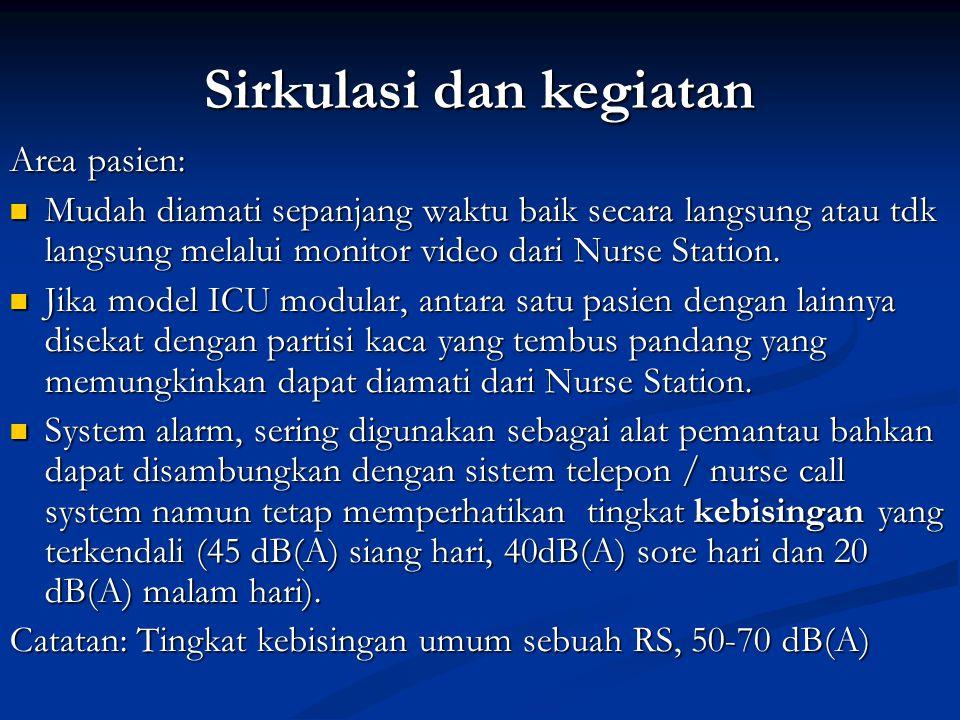 Sirkulasi dan kegiatan Area pasien: Mudah diamati sepanjang waktu baik secara langsung atau tdk langsung melalui monitor video dari Nurse Station. Mud