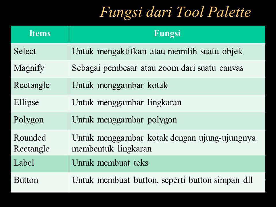 Fungsi dari Tool Palette ItemsFungsi SelectUntuk mengaktifkan atau memilih suatu objek MagnifySebagai pembesar atau zoom dari suatu canvas RectangleUn