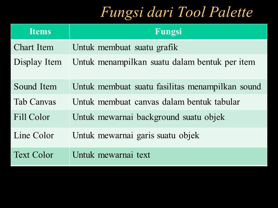 ItemsFungsi Chart ItemUntuk membuat suatu grafik Display ItemUntuk menampilkan suatu dalam bentuk per item Sound ItemUntuk membuat suatu fasilitas men